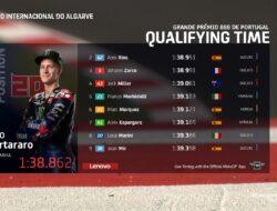 Hasil Kualifikasi MotoGP Portugal: Quartararo Rebut Pole